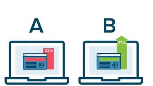 A / B Test Nedir?